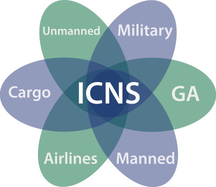 ICNS 2013 Concept Graphic