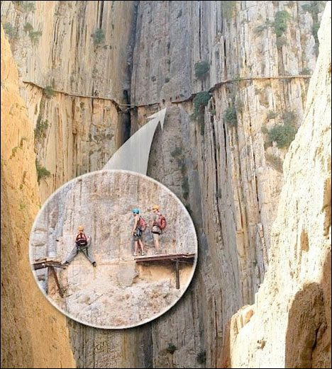 Dangerous Places Tourists caminito-del-rey-spain