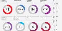 Qualia_Infographic_DASH