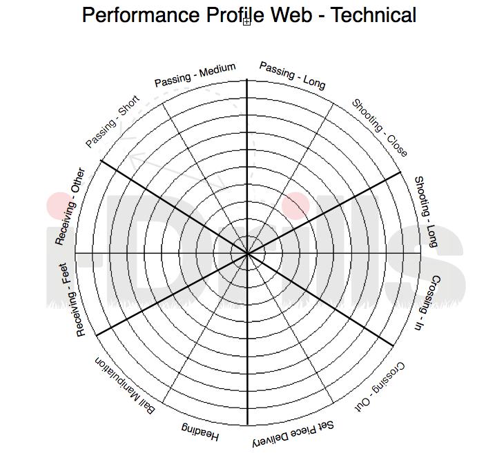 Block Diagram Template Diagramming Software ~ Elsavadorla