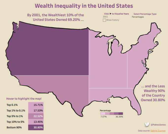 Wealth Inequality in the United States 02