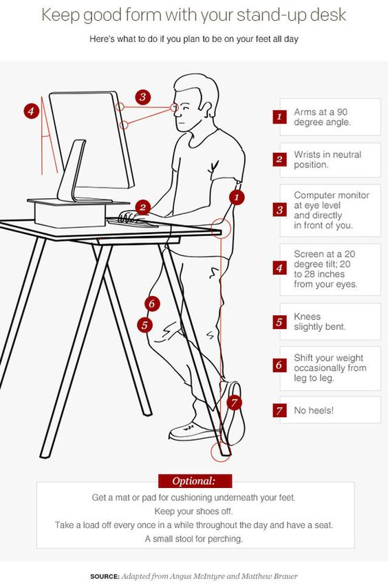10 best Standing desk Exercises for You in 2018