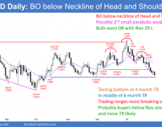 EUR/USD Forex Market Strategies: How To Trade Given The FOMC Announcement