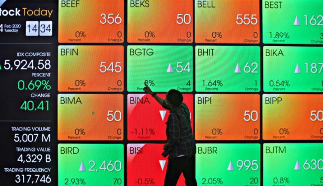 Pasar Modal Ambyar Apa Langkah Bu Sri Oleh Warta Ekonomi Online