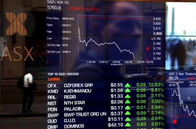 © Reuters. Australia stocks lower at close of trade; S&P/ASX 200 down 0.12%