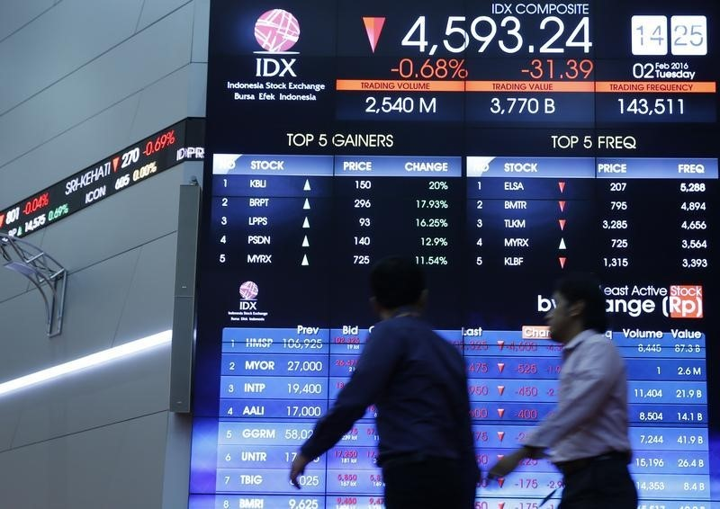 © Reuters.  Indonesia stocks lower at close of trade; IDX Composite Index down 0.29%