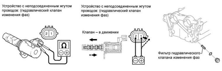 VVTi 0011