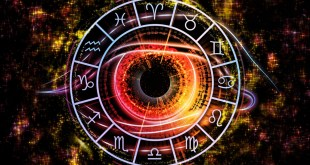 Rising and Ascendant Signs in Astrology