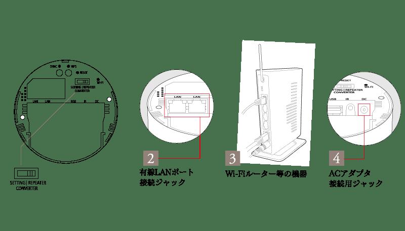 【ネットワーク接続編】有線LANで接続する
