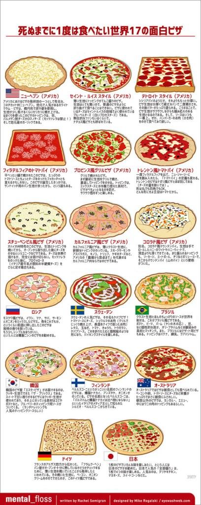 死ぬまでに制覇したい世界のご当地ピザ