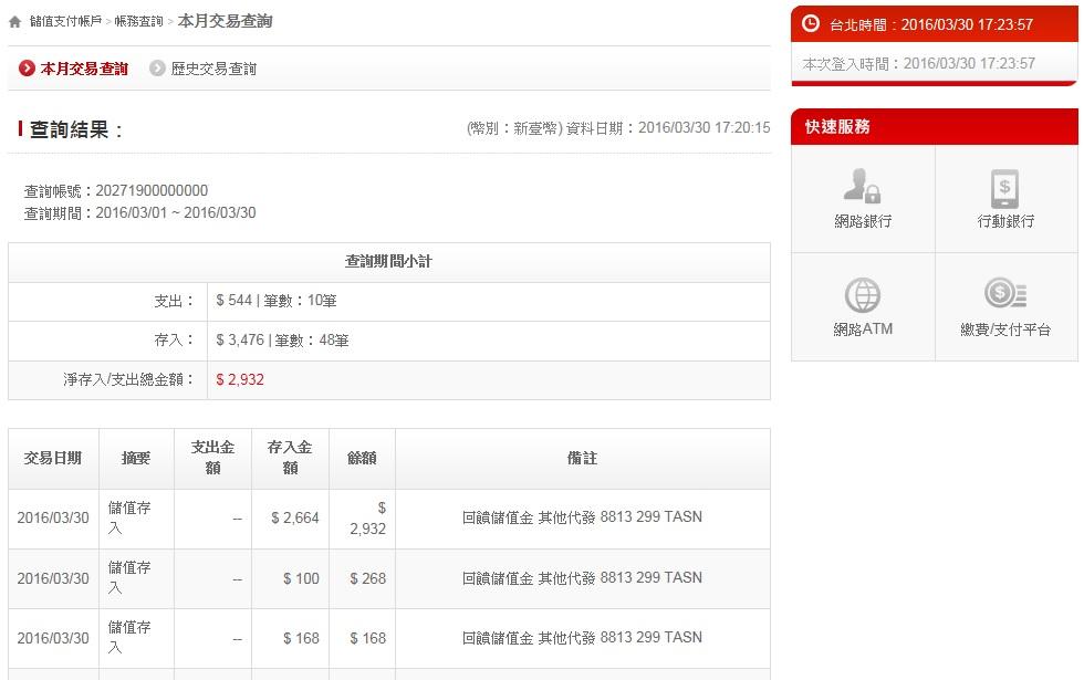 Re: [情報] 臺新「LETSPAY」行動錢包 迎新春送百萬! - 看板 Bank_Service - 批踢踢實業坊