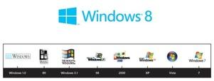 Windows 8 Metro gets a new logo
