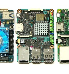 featured image of best single board computers 2018 raspberry pi alternatives  [ 1280 x 720 Pixel ]