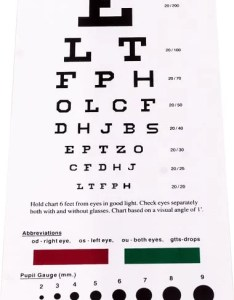 Allheart snellen pocket eye chart also rh