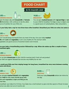 also month baby healthy  weight gaining food chart plz rh babygogo