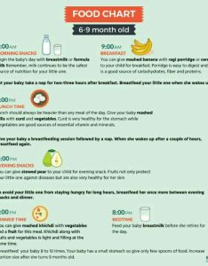 Hi see this also all please forward seven months baby food chart rh babygogo
