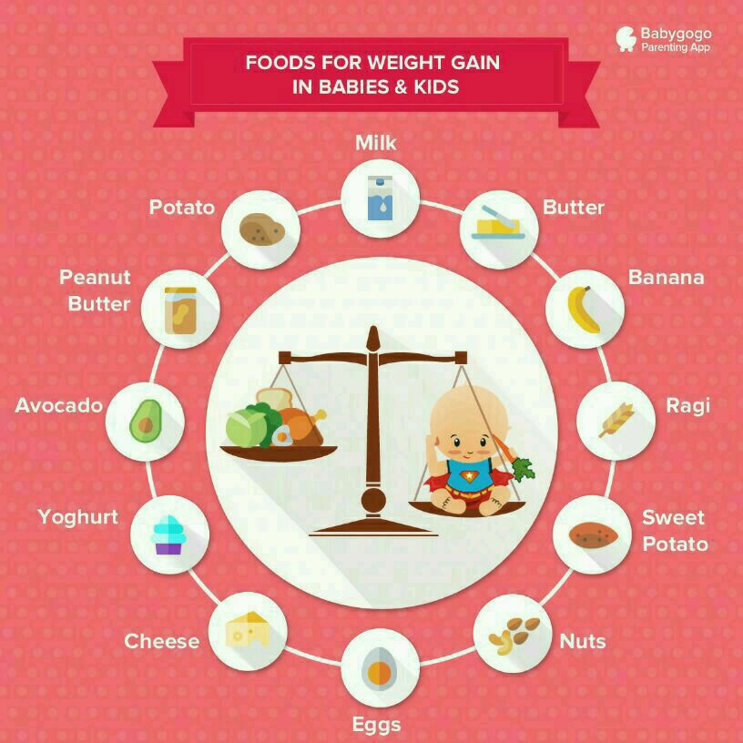 Weight gain food for one year old boy his weighf only 7kg