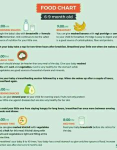 also diet chart for six months child she is underweight suggest some rh babygogo