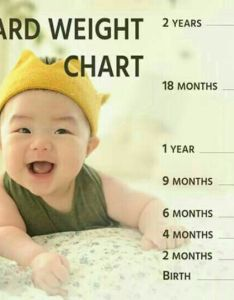 My daughter is month days old what should be her ideal weight  height also rh babygogo