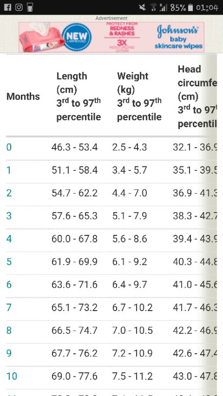 Average Weight Of 4 Month Old : average, weight, month, Should, Average, Weight, Month