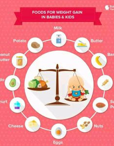 years old super skinny girl weight gain diet chart sent please also rh babygogo