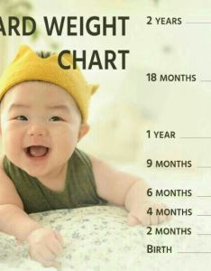Hi yes the weight gain is less see this also my baby months old and she weighs around kg that  ideal rh babygogo
