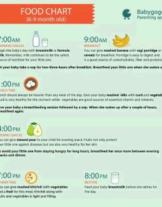 also please send months baby food chart rh babygogo