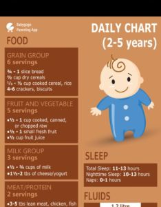 also food chart for yr old boy rh babygogo