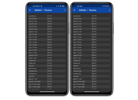Xiaomi Mi 10t Pro 03 Temperaturas