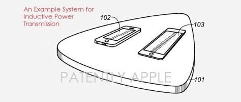 Patente Superficie Carga