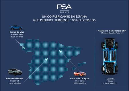 Infografik Electric Production Groupe Psa