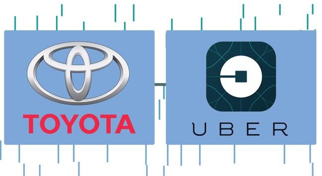 Permalink to Toyota invierte 500 millones de dólares en Uber: el coche autónomo es la clave de la operación