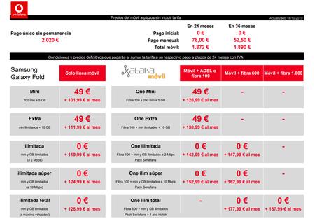 Precios Samsung℗ Galaxy℗ Fold A Plazos Con Tarifas Vodafone