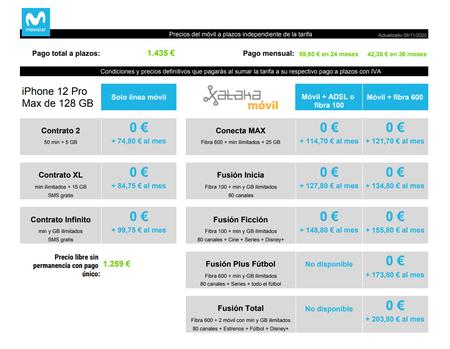Precios Iphone 12 Pro Max De 128 Gb A Plazos Con Tarifas Movistar