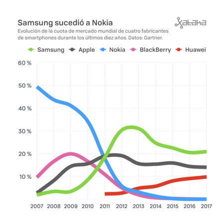 Samsung 001
