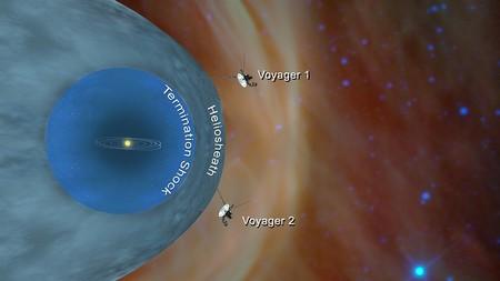 El Sumario Sonda Espacial Voyager 2 Llega Al Espacio Interestelar 1