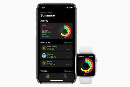 Actividad De Apple