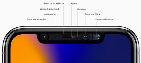 Iphone X Camara Face Id