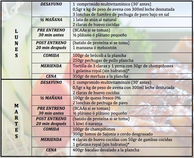 Tu dieta semanal con Vitnica definicin 20 avanzada LXV