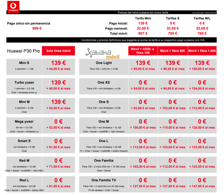 Precios Huawei® P30 Pro Con Pago A Plazos Y Tarifas Vodafone