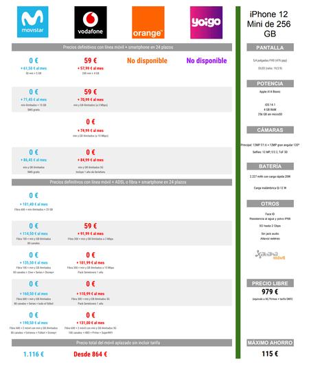 Comparativa Precios Iphone 12(doce) Mini De 256 Gb A Plazos Con Movistar® Vodafone® Orange
