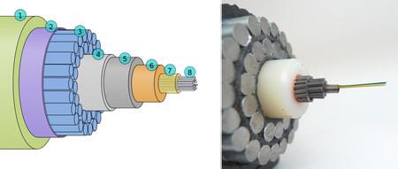 Proteccion Cables