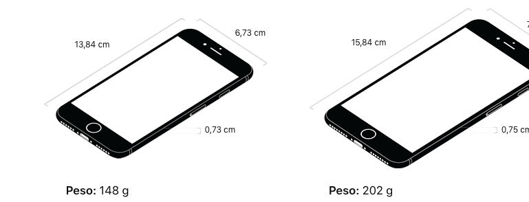 Pulgadas y tamaño del iPhone 7 vs iPhone 8 y iPhone Plus