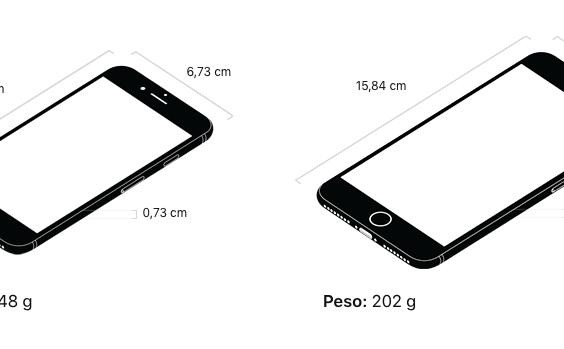 Pulgadas y tamaño del iPhone 7 vs iPhone 8 y iPhone Plus