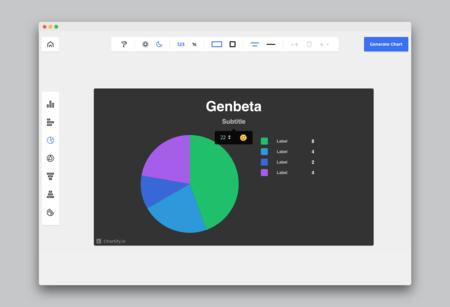 Chartify Editar Graficos Online
