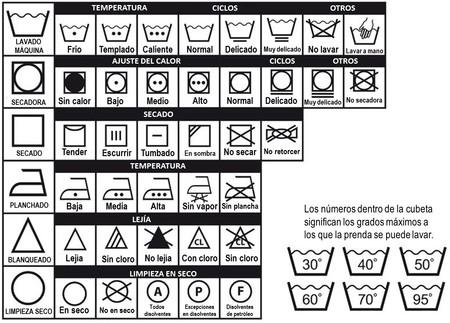 17 trucos y consejos para lavar tu ropa favorita sin