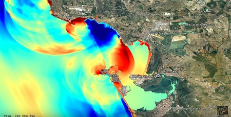 Simulacion Tsunamis