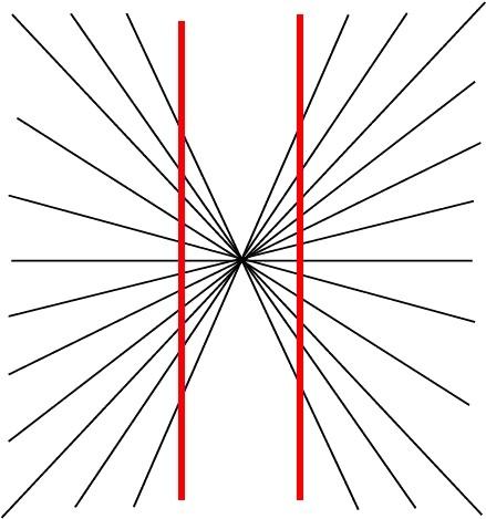 ilusion-optica-hering