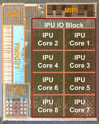 Pixel Visual Core Width 1000
