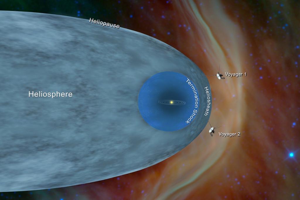 Permalink to La Voyager 2 logra la hazaña al adentrarse en el espacio interestelar: la misión activa más larga de la NASA